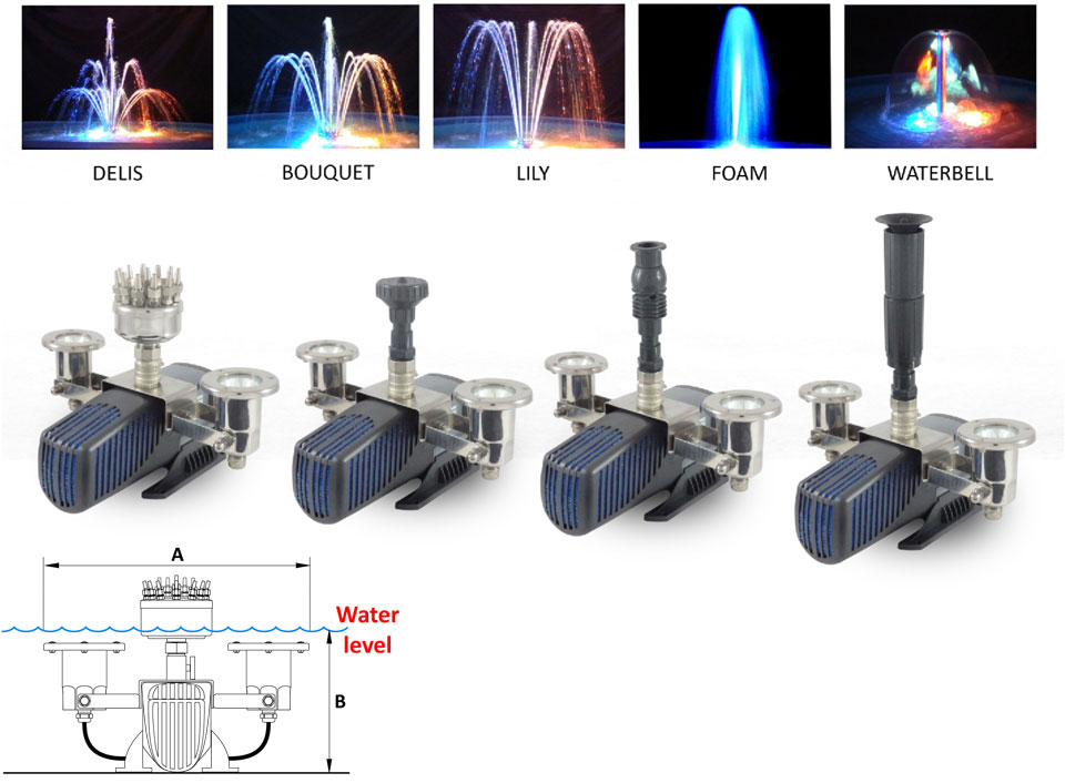 FOUNTAIN KIT I