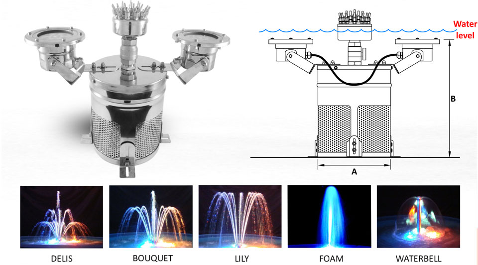 FOUNTAIN KIT II