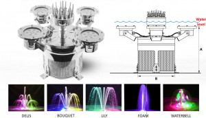 FOUNTAIN KIT III